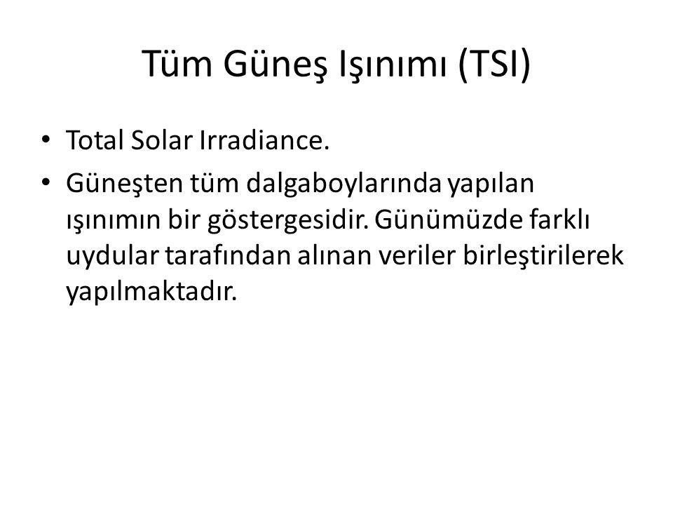 Tüm Güneş Işınımı (TSI)