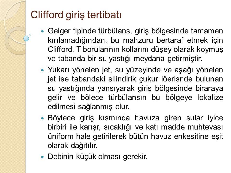 Clifford giriş tertibatı