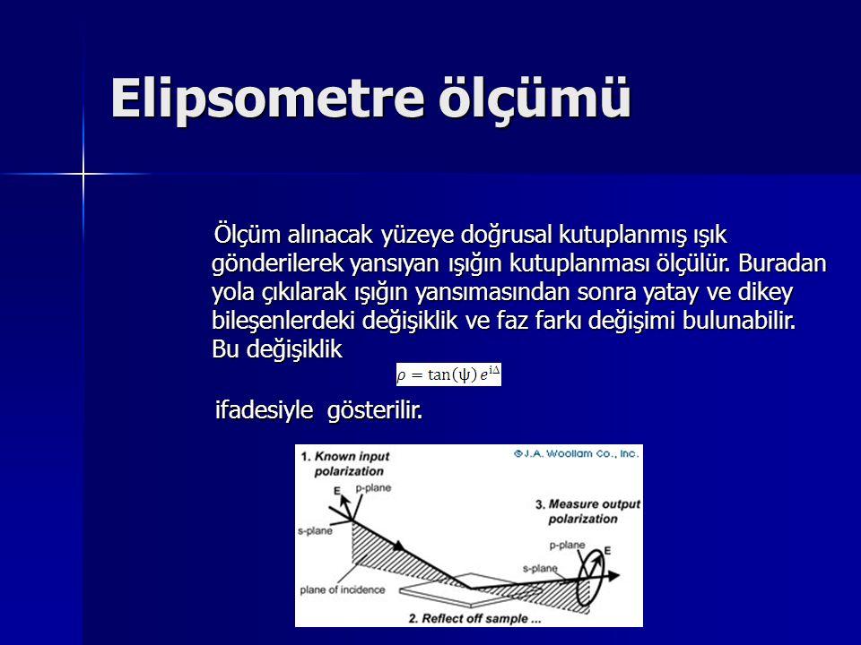 Elipsometre ölçümü