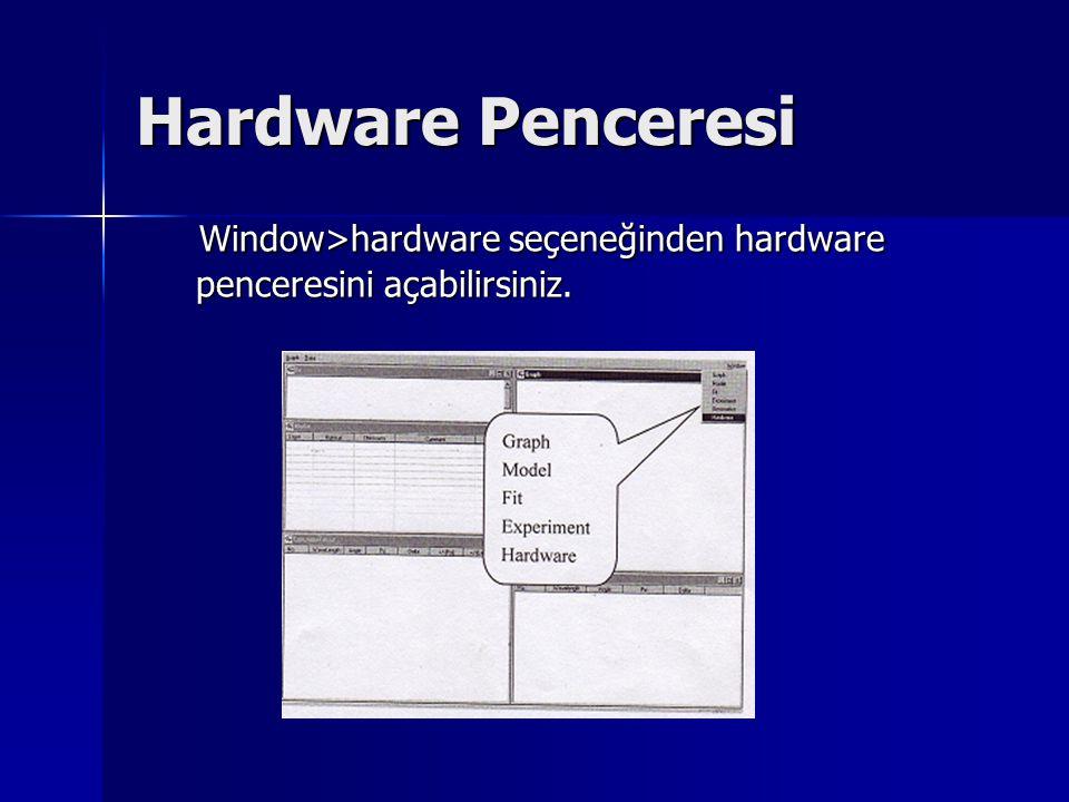 Hardware Penceresi Window>hardware seçeneğinden hardware penceresini açabilirsiniz.