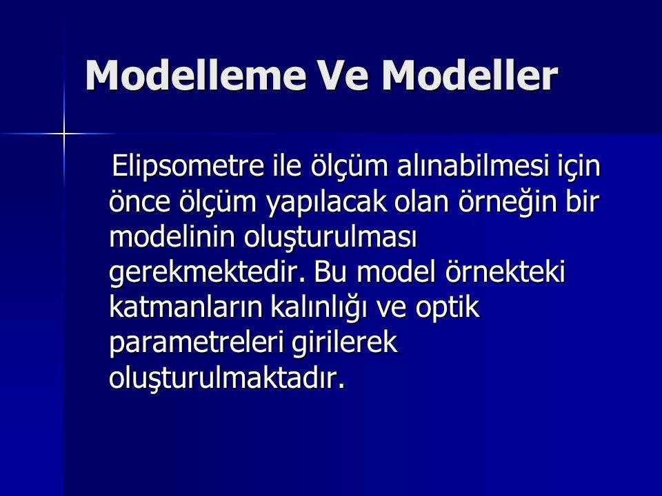 Modelleme Ve Modeller