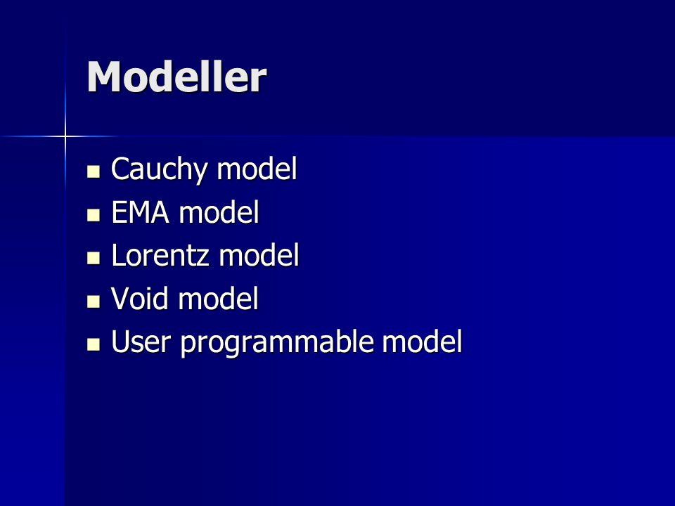 Modeller Cauchy model EMA model Lorentz model Void model