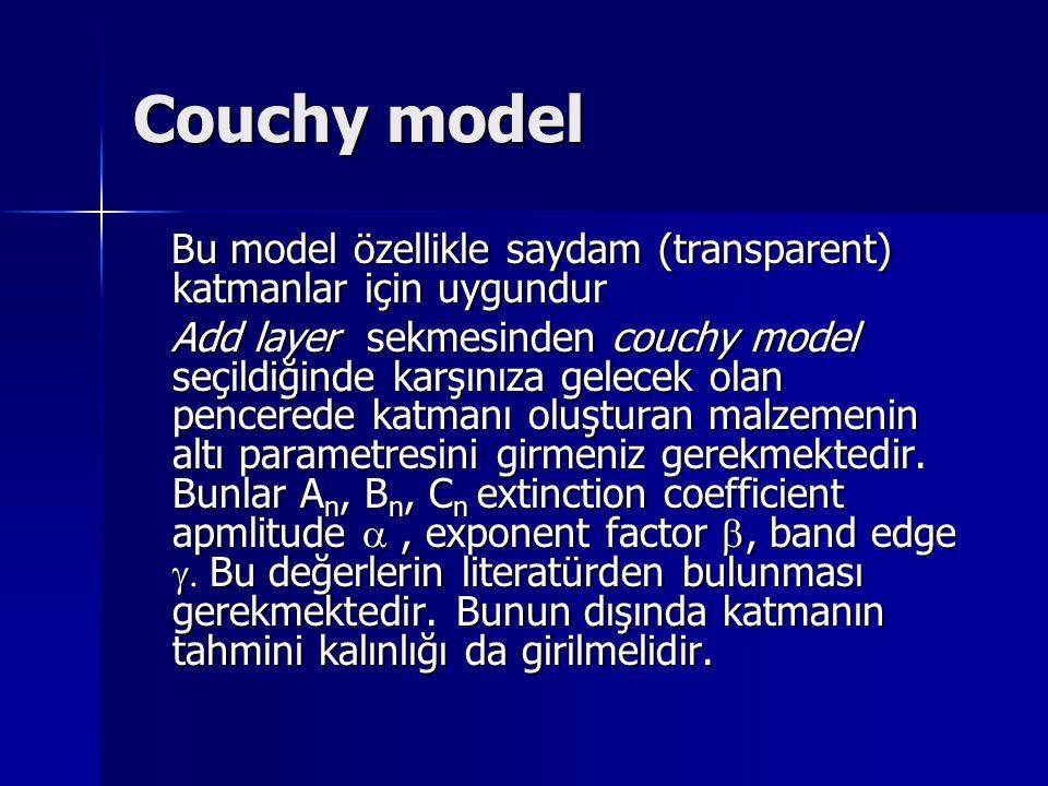 Couchy model Bu model özellikle saydam (transparent) katmanlar için uygundur.