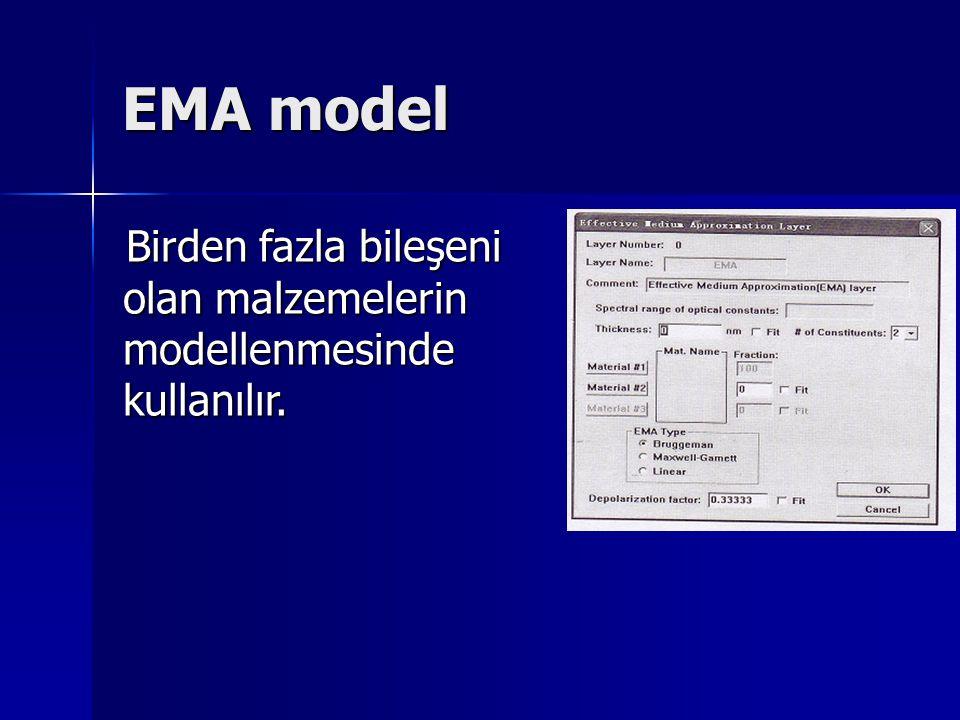 EMA model Birden fazla bileşeni olan malzemelerin modellenmesinde kullanılır.