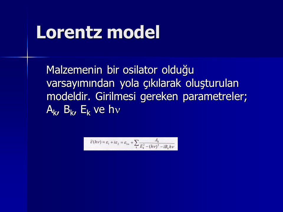Lorentz model Malzemenin bir osilator olduğu varsayımından yola çıkılarak oluşturulan modeldir.