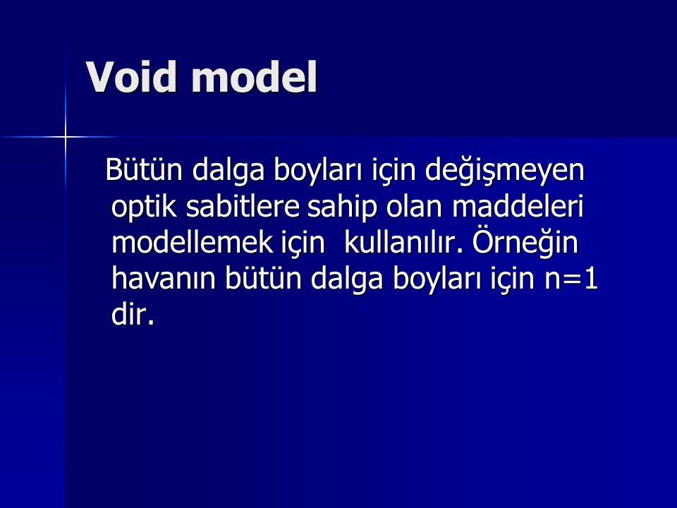Void model