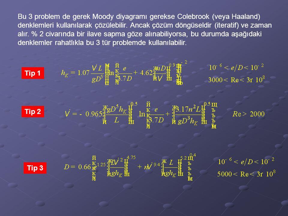 Bu 3 problem de gerek Moody diyagramı gerekse Colebrook (veya Haaland) denklemleri kullanılarak çözülebilir. Ancak çözüm döngüseldir (iteratif) ve zaman alır. % 2 civarında bir ilave sapma göze alınabiliyorsa, bu durumda aşağıdaki denklemler rahatlıkla bu 3 tür problemde kullanılabilir.