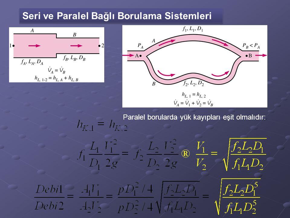 Seri ve Paralel Bağlı Borulama Sistemleri