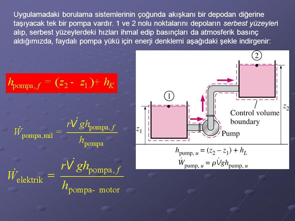 Uygulamadaki borulama sistemlerinin çoğunda akışkanı bir depodan diğerine taşıyacak tek bir pompa vardır.