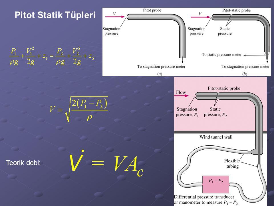 Pitot Statik Tüpleri Teorik debi: