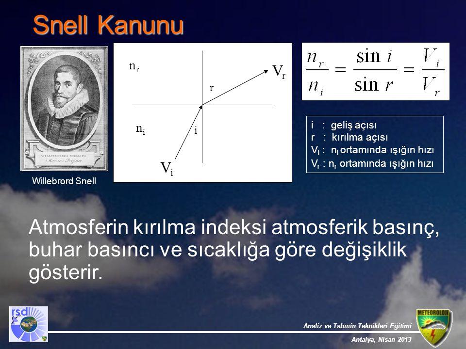 Snell Kanunu nr. ni. i. r. Vi. Vr. i : geliş açısı. r : kırılma açısı. Vi : ni ortamında ışığın hızı.