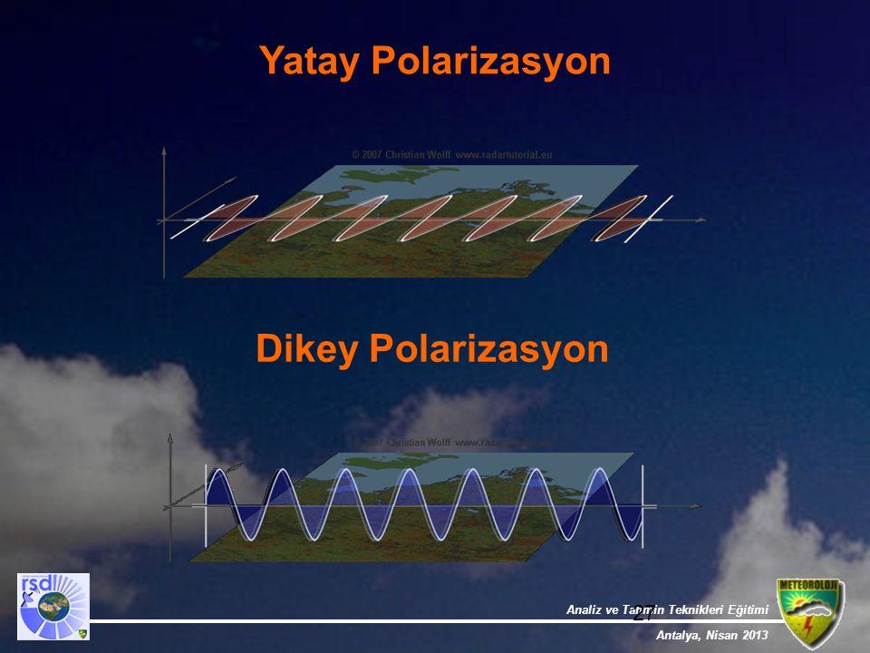 Yatay Polarizasyon Dikey Polarizasyon