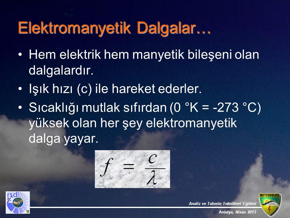 Elektromanyetik Dalgalar…