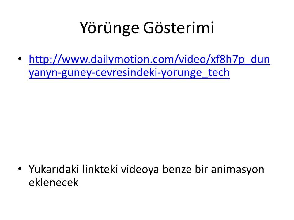Yörünge Gösterimi http://www.dailymotion.com/video/xf8h7p_dunyanyn-guney-cevresindeki-yorunge_tech.