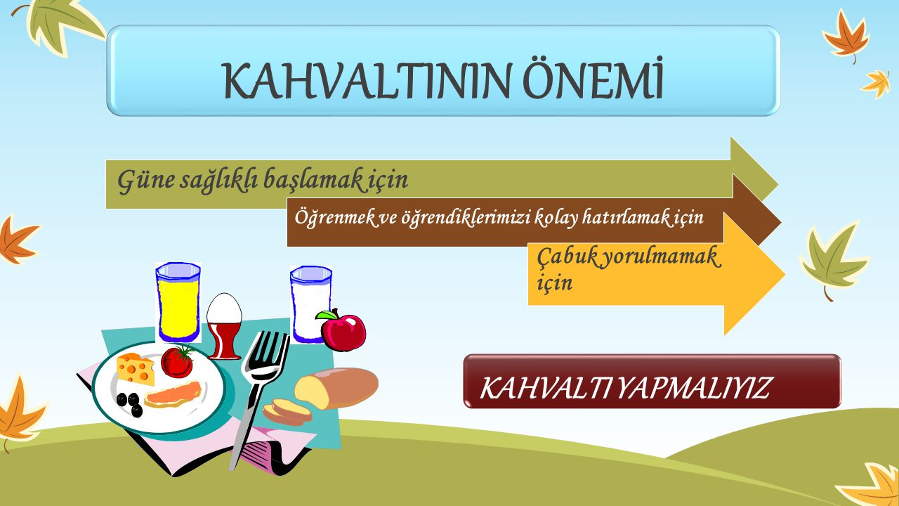 KAHVALTININ ÖNEMİ KAHVALTI YAPMALIYIZ Güne sağlıklı başlamak için