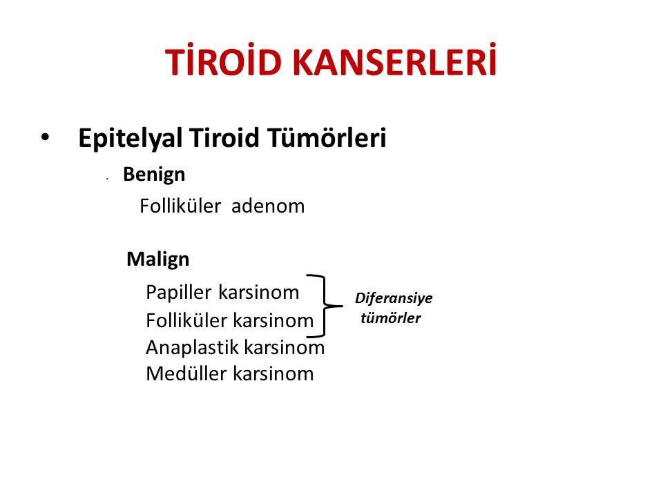 TİROİD KANSERLERİ Epitelyal Tiroid Tümörleri Benign Folliküler adenom