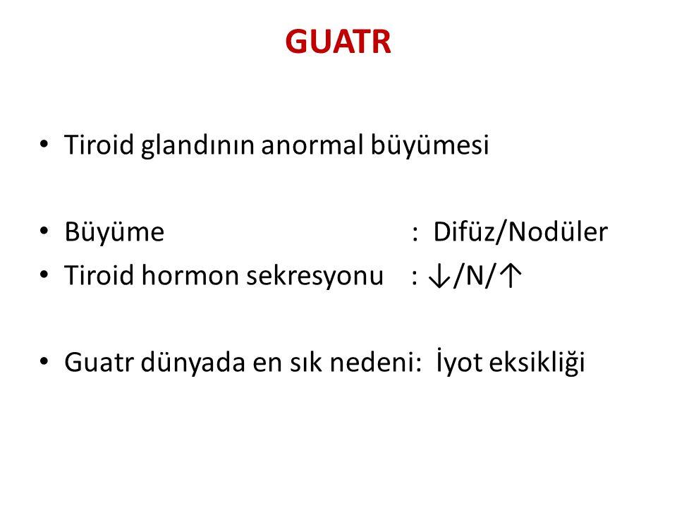 GUATR Tiroid glandının anormal büyümesi Büyüme : Difüz/Nodüler