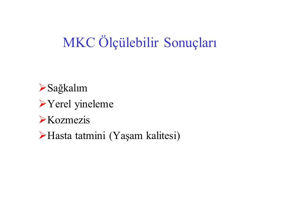 MKC Ölçülebilir Sonuçları