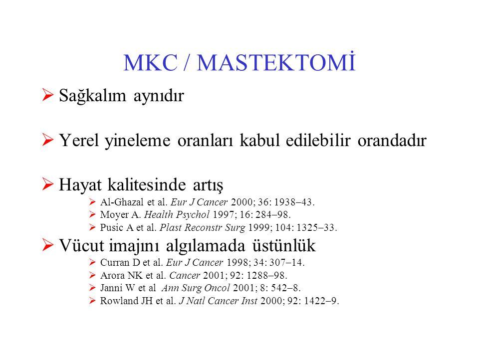 MKC / MASTEKTOMİ Sağkalım aynıdır