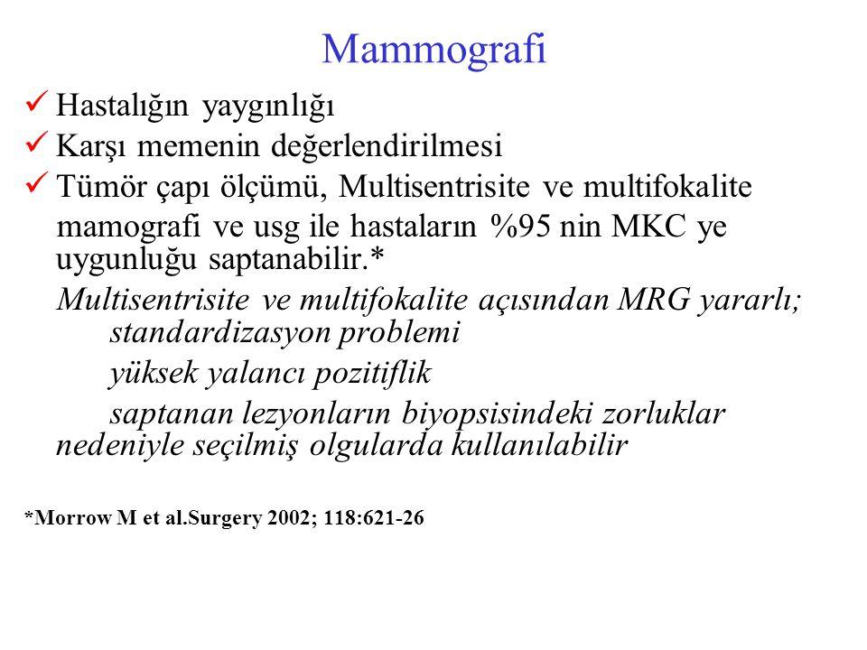 Mammografi Hastalığın yaygınlığı Karşı memenin değerlendirilmesi