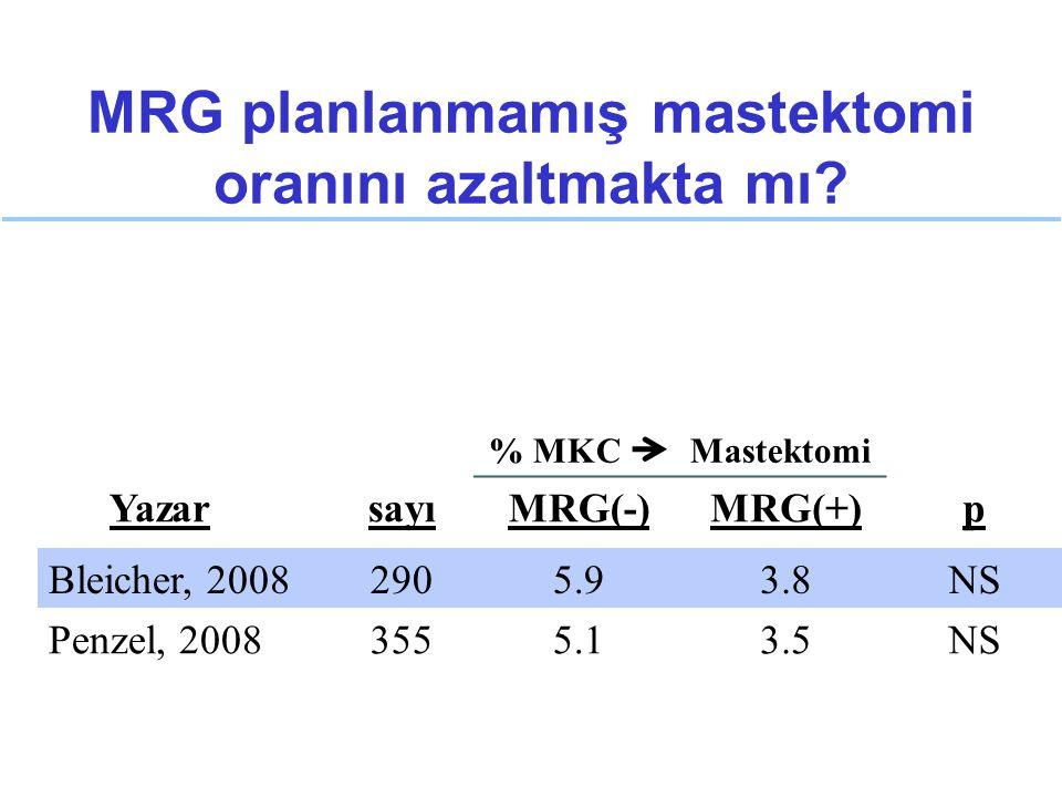 MRG planlanmamış mastektomi oranını azaltmakta mı