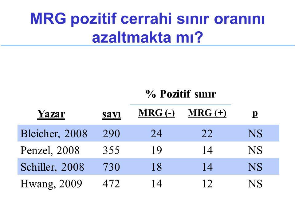 MRG pozitif cerrahi sınır oranını azaltmakta mı