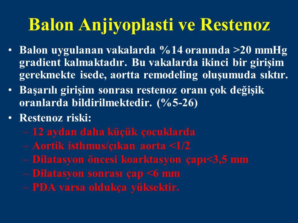 Balon Anjiyoplasti ve Restenoz