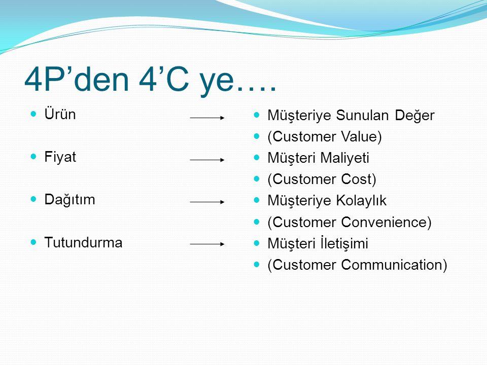 4P'den 4'C ye…. Ürün Müşteriye Sunulan Değer (Customer Value) Fiyat
