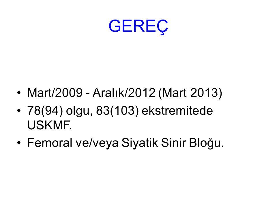 GEREÇ Mart/2009 - Aralık/2012 (Mart 2013)