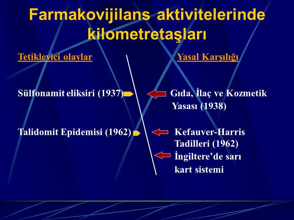 Farmakovijilans aktivitelerinde kilometretaşları