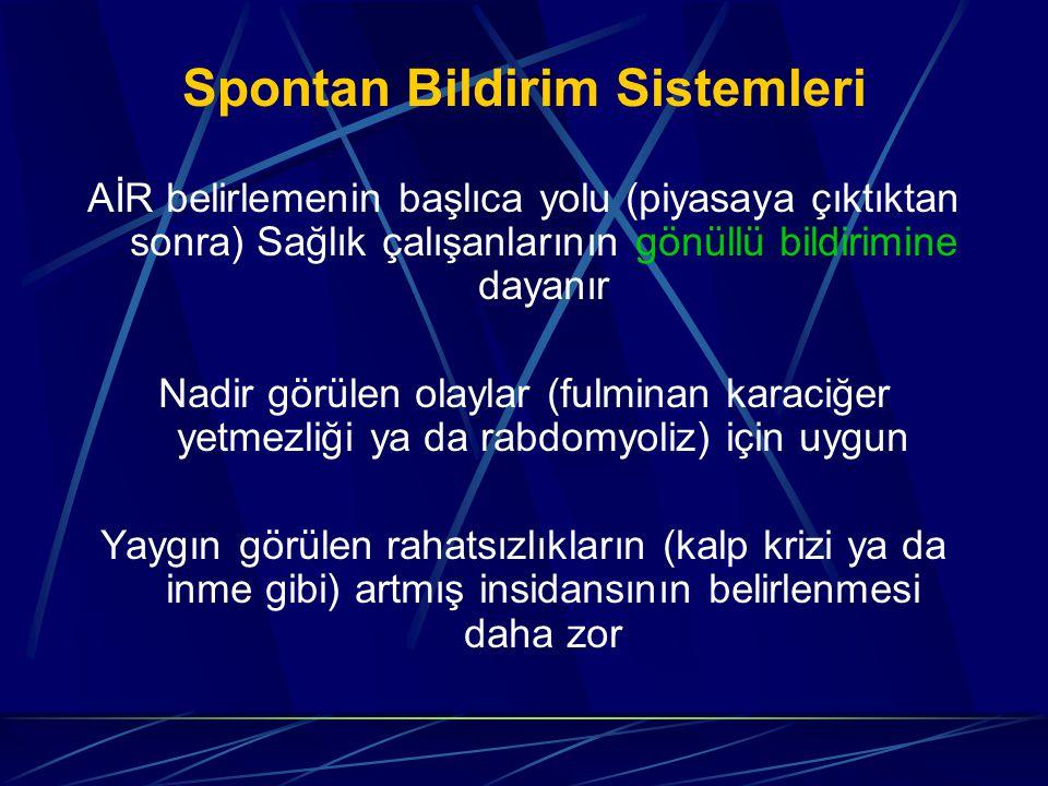 Spontan Bildirim Sistemleri