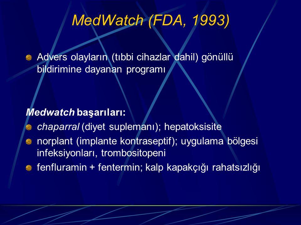 MedWatch (FDA, 1993) Advers olayların (tıbbi cihazlar dahil) gönüllü bildirimine dayanan programı. Medwatch başarıları: