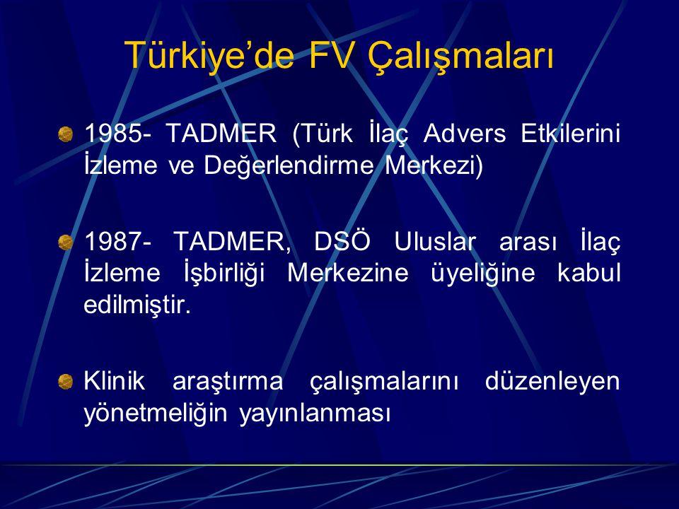 Türkiye'de FV Çalışmaları