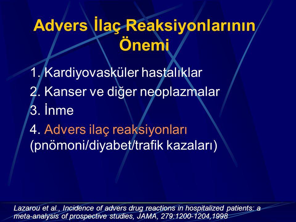 Advers İlaç Reaksiyonlarının Önemi