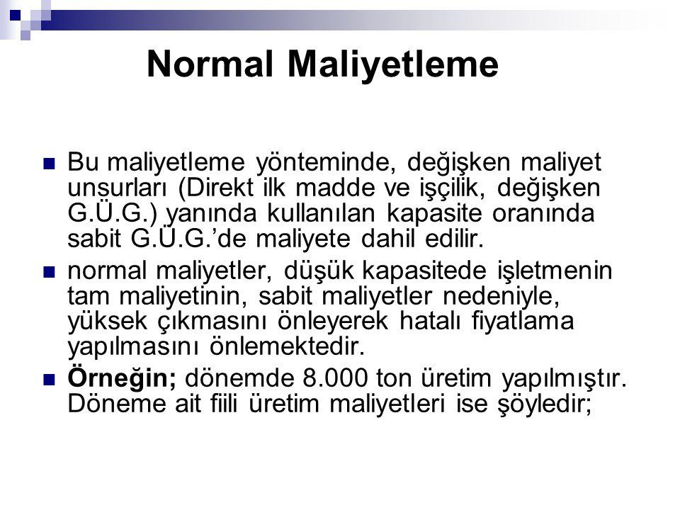 Normal Maliyetleme