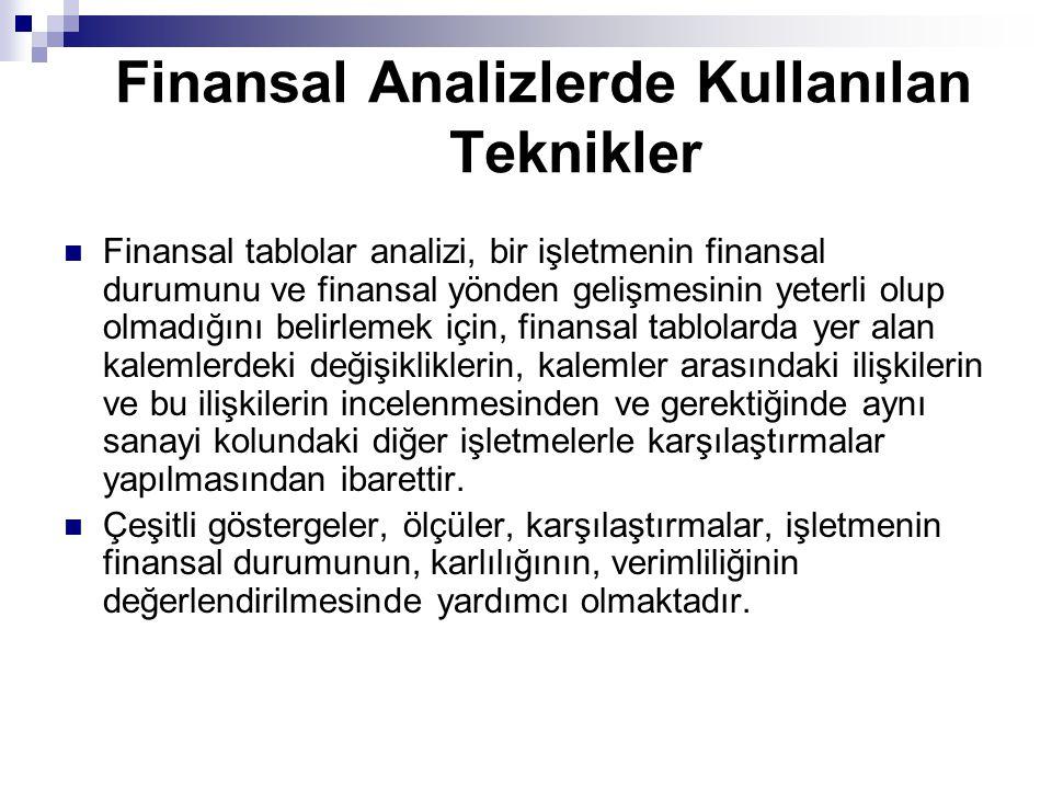 Finansal Analizlerde Kullanılan Teknikler