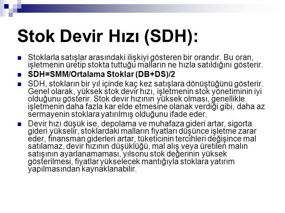 Stok Devir Hızı (SDH):