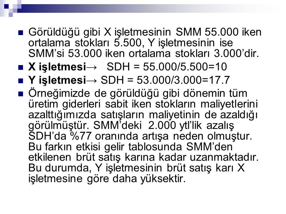 Görüldüğü gibi X işletmesinin SMM 55. 000 iken ortalama stokları 5