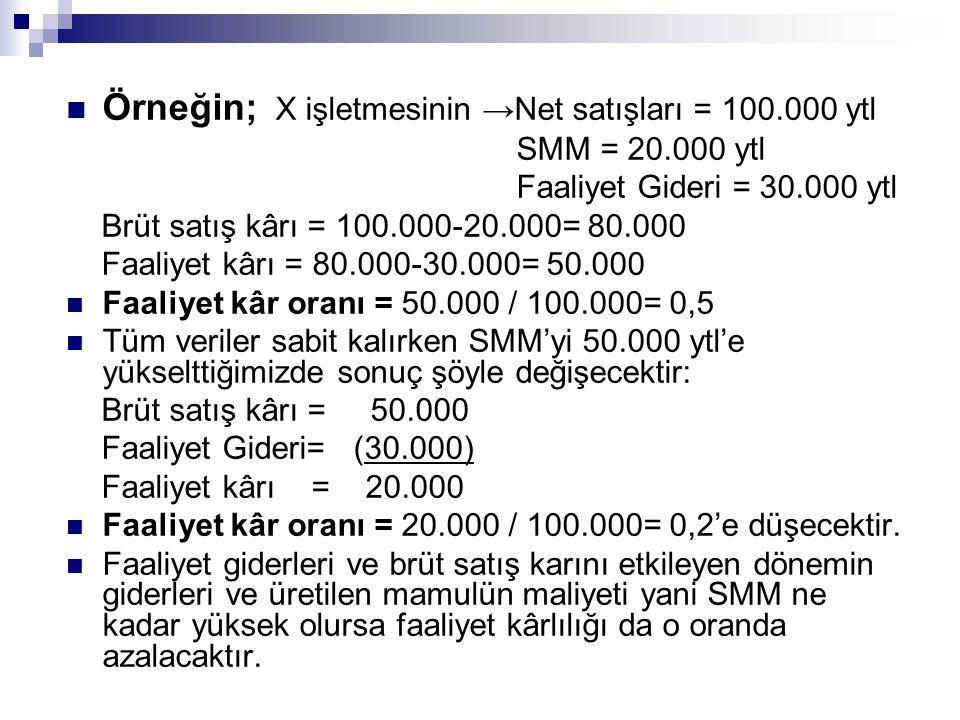 Örneğin; X işletmesinin →Net satışları = 100.000 ytl