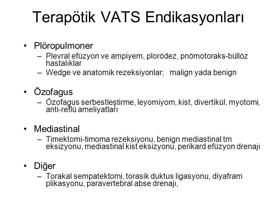 Terapötik VATS Endikasyonları