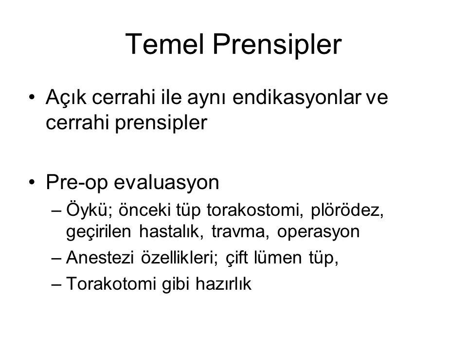 Temel Prensipler Açık cerrahi ile aynı endikasyonlar ve cerrahi prensipler. Pre-op evaluasyon.