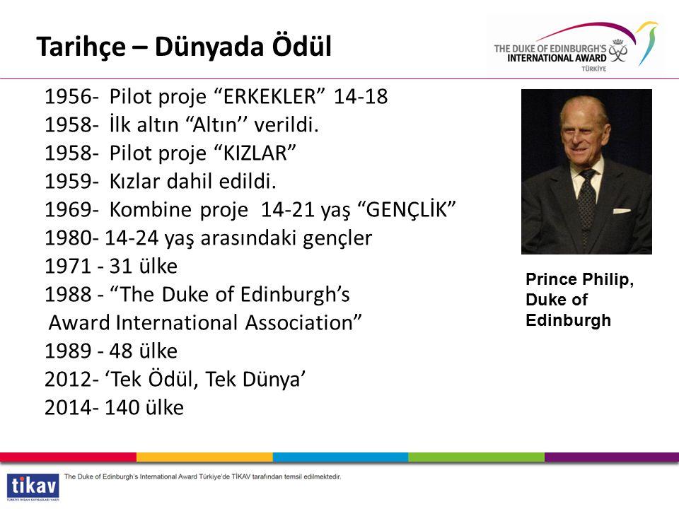 Tarihçe – Dünyada Ödül 1956- Pilot proje ERKEKLER 14-18