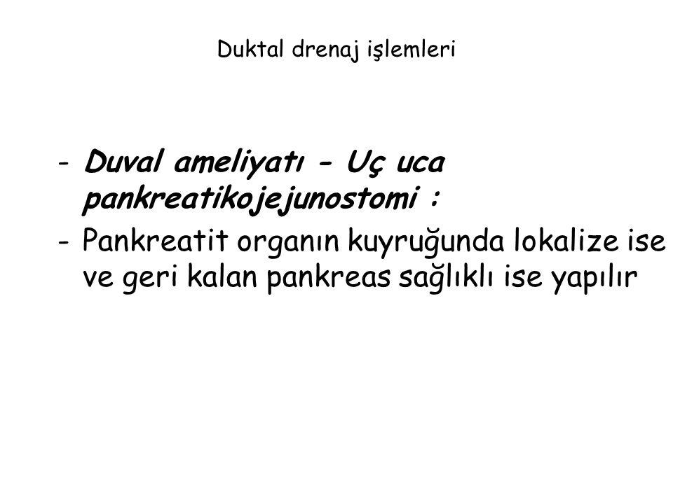 Duktal drenaj işlemleri