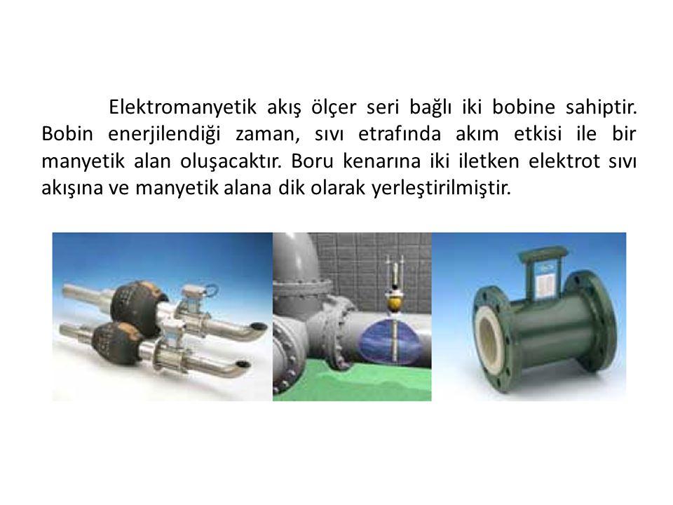 Elektromanyetik akış ölçer seri bağlı iki bobine sahiptir