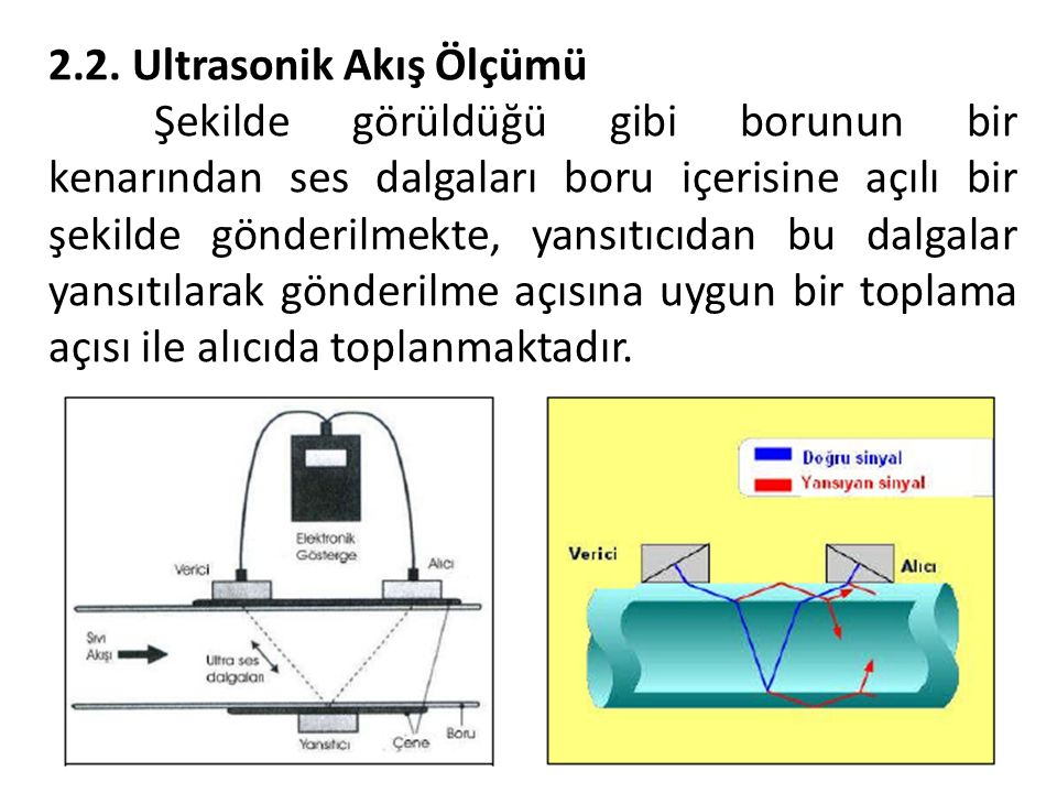 2.2. Ultrasonik Akış Ölçümü