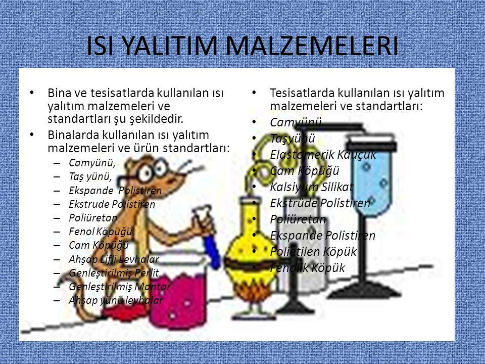 ISI YALITIM MALZEMELERI