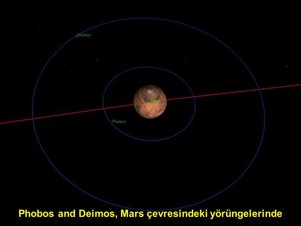Phobos and Deimos, Mars çevresindeki yörüngelerinde