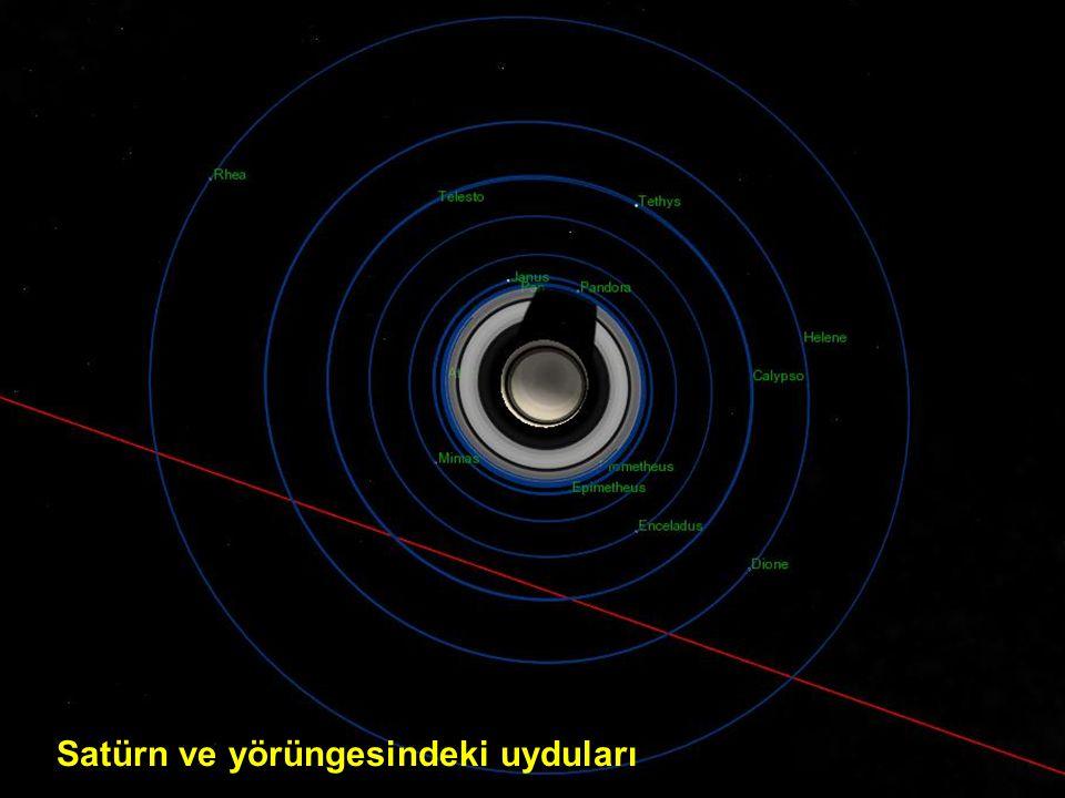 Satürn ve yörüngesindeki uyduları