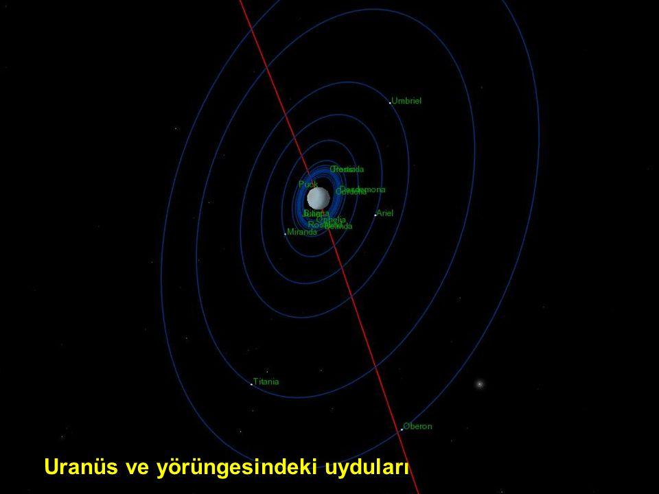Uranüs ve yörüngesindeki uyduları