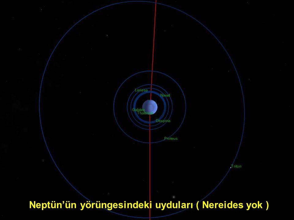 Neptün'ün yörüngesindeki uyduları ( Nereides yok )